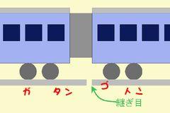 電車の走行音の原理図解