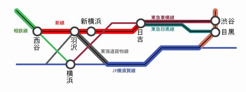 湘南新宿ラインの成功で味を ... : 無料日記帳 : 無料