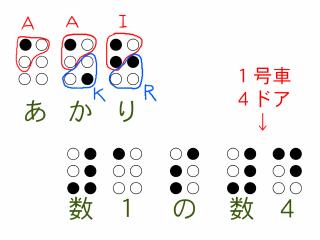 点字の記入例画像